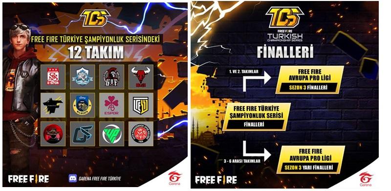Free Fire Türkiye Şampiyonluk Serisi